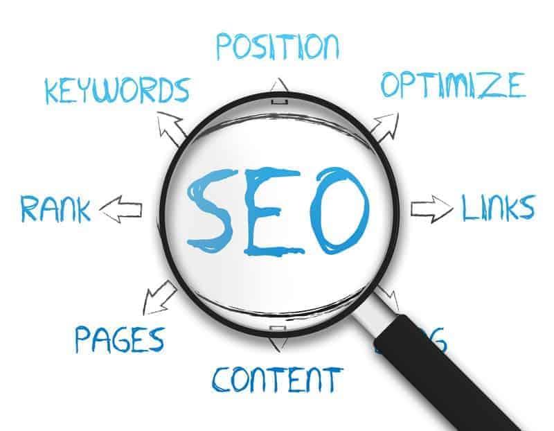 Web Design Limassol, Web Development Cyprus. SEO Limassol, Website Design Limassol, Graphic Design, Social Media Marketing Cy, SEO Cyprus, Web